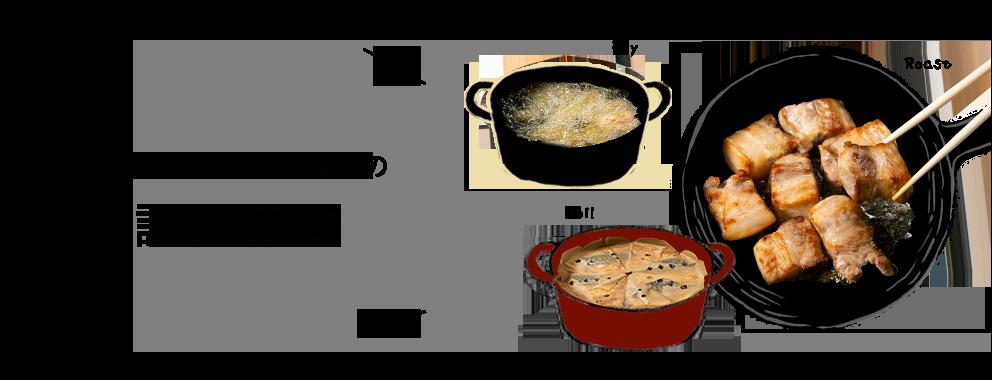 焼く・煮る・揚げるの調理テク
