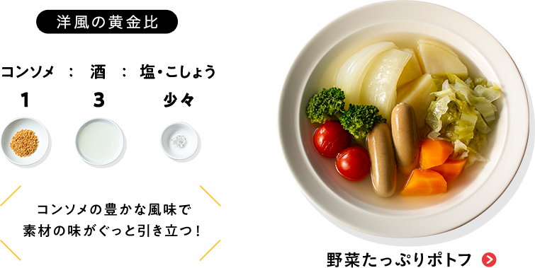 洋風の黄金比 野菜たっぷりポトフ