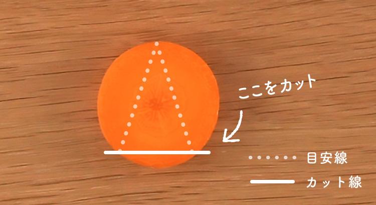 三角形をイメージして1辺目をカット