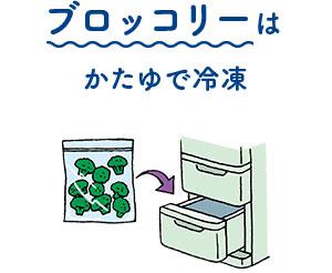 ブロッコリーはかたゆで冷凍